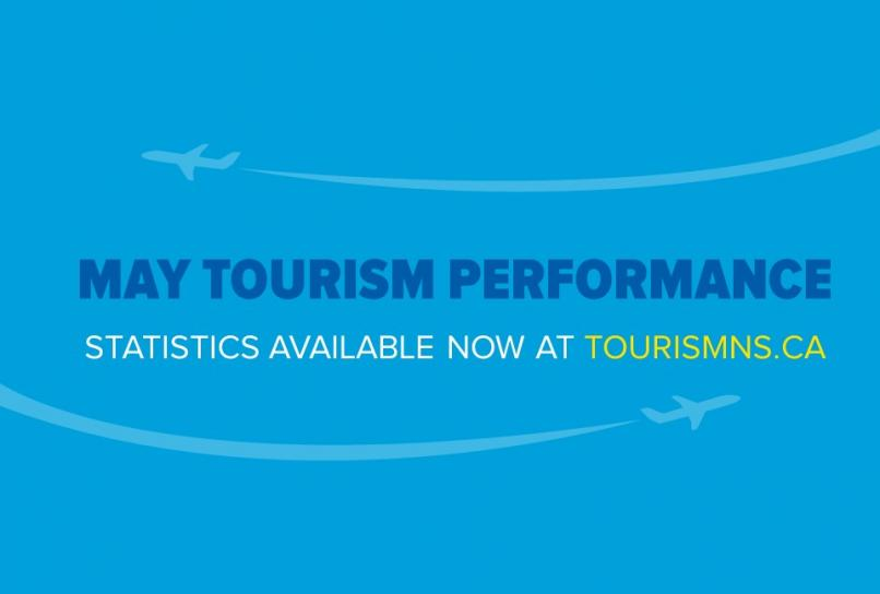 May tourism performance statistics graphic